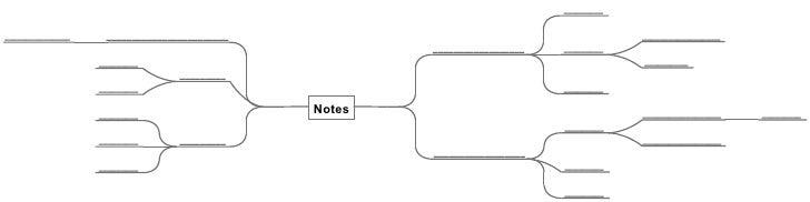 Medieval Church Blank Diagram Notes