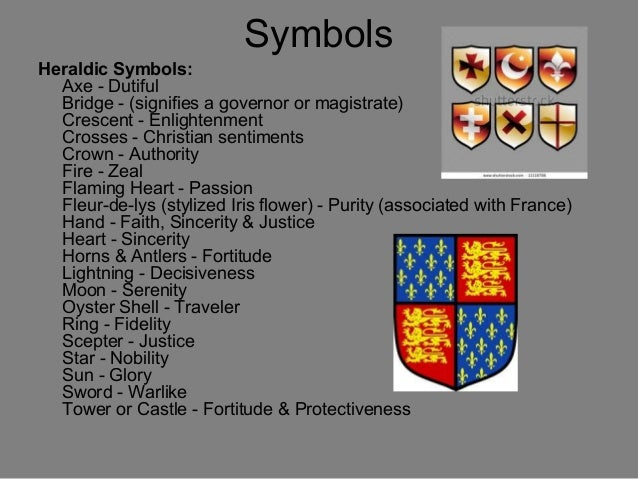 the gallery for gt medieval heraldry symbols and their