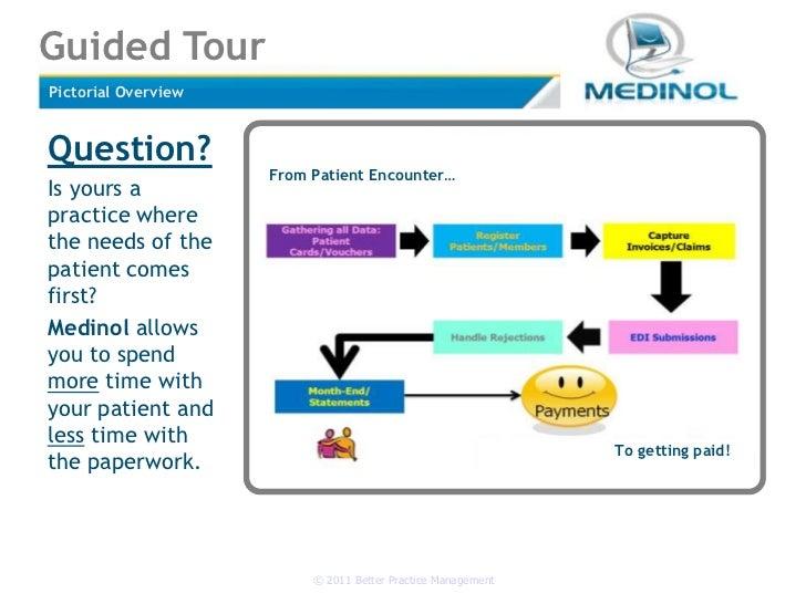 Practice Management Software | Medinol