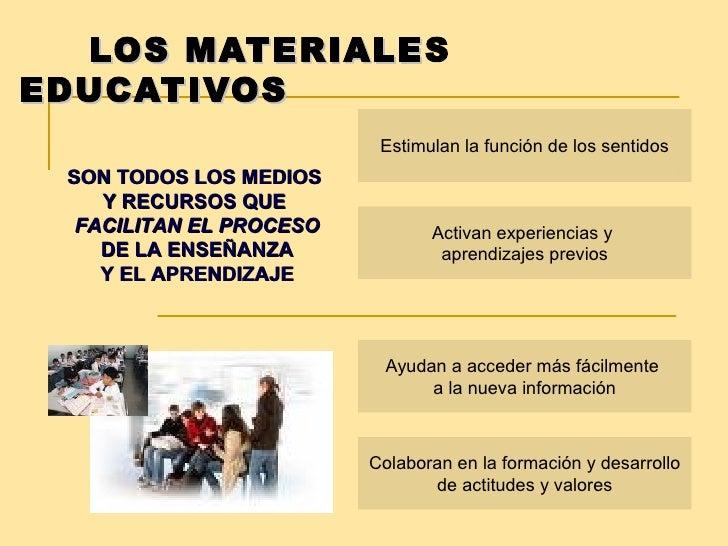 Medios audiovisuales (presentar en clases)