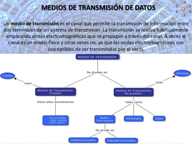 MEDIOS DE TRANSMISIÓN DE DATOSUn medio de transmisión es el canal que permite la transmisión de información entredos termi...