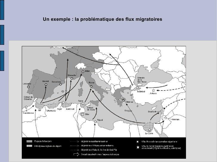 Un exemple : la problématique des flux migratoires