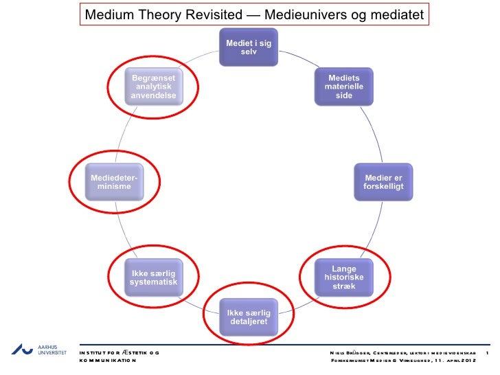 Medium Theory Revisited — Medieunivers og mediatetIN S TITU T FO R Æ S TETIK O G        N ie ls Brüg g e r, C e nte rle d ...