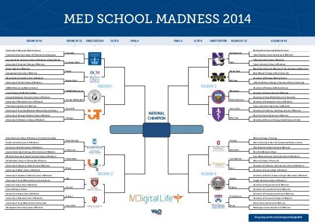 Med School Madness 2014 - Sweet 16!