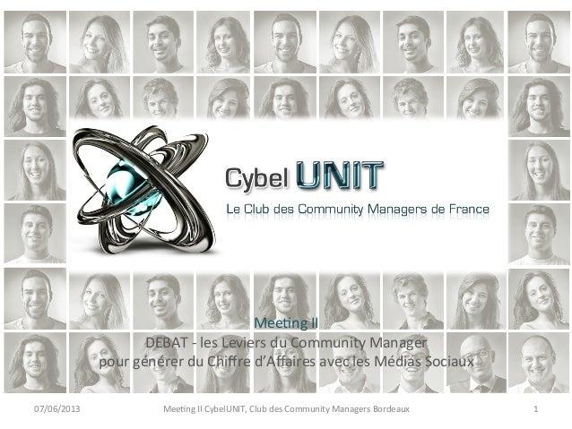 Mee#ng  II   DEBAT  -‐  les  Leviers  du  Community  Manager   pour  générer  du  Chiffre  d'Affa...