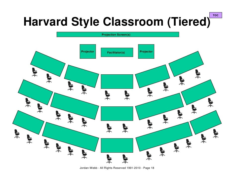 Tiered Classroom Design Standards : Meeting room configurations v