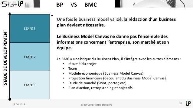 Business Models vs Business Plans