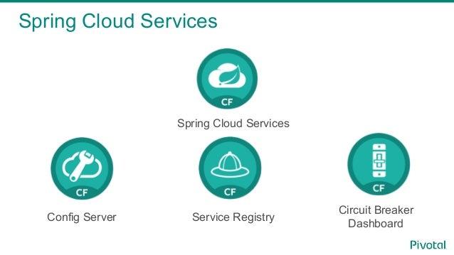 CF Korea Meetup - Spring Cloud Services
