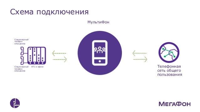 Схема подключения Телефонная
