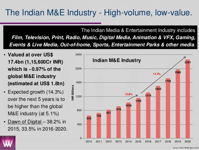 essay entertainment industry Entertainment industry economic development and the demand for leisure industry overview important characteristics of entertainment markets the challenge of piracy.
