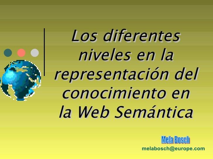 Los diferentes niveles en la representación del conocimiento en la Web Semántica [email_address] Mela Bosch