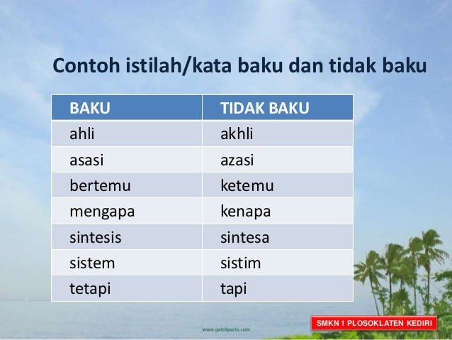 MATERI PELAJARAN BAHASA INDONESIA: MELAFALKAN KATA