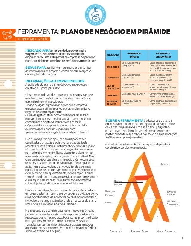ferramenta: Plano de negócio em pirâmideEstratégia e gestão    INDICADO PARA empreendedores de primeira    viagem, em busc...