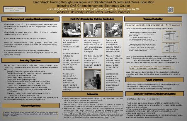 Oncology Nursing Society 2013 Teach Back Poster Presentation