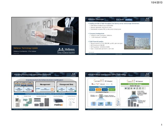 10/4/2013  Mellanox Overview  Ticker: MLNX  Leading provider of high-throughput, low-latency server and storage interconne...