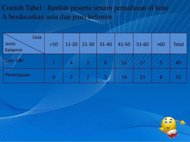 Firman nugroho contoh bentuk tabel bagan dan grafik contoh bentuk tabel bagan dan grafik ccuart Gallery
