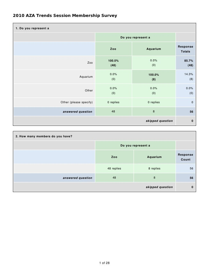 Membership survey 2010