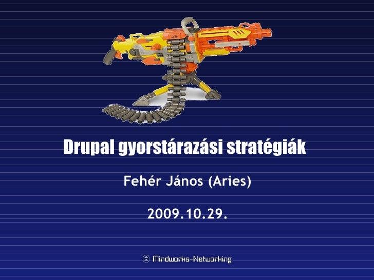 Drupal gyorstárazási stratégiák