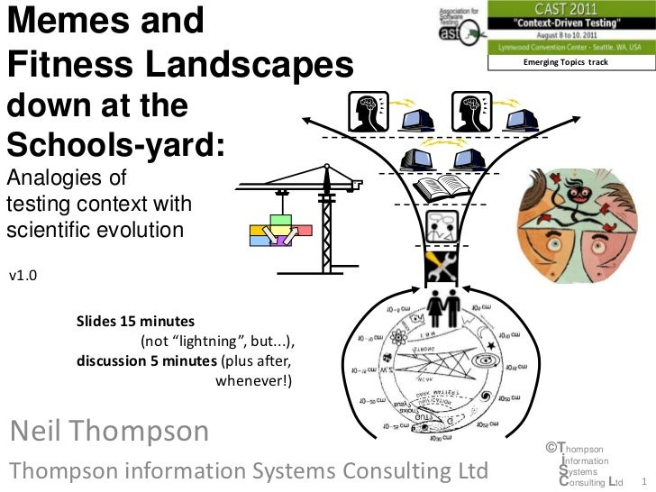 Memes & Fitness Landscapes - analogies of testing with sci evol (2011)