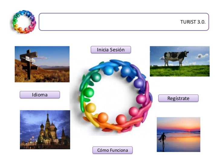 TURIST 3.0.         Inicia SesiónIdioma                         Regístrate         Cómo Funciona