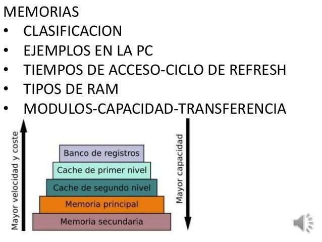 MEMORIAS • CLASIFICACION • EJEMPLOS EN LA PC • TIEMPOS DE ACCESO-CICLO DE REFRESH • TIPOS DE RAM • MODULOS-CAPACIDAD-TRANS...