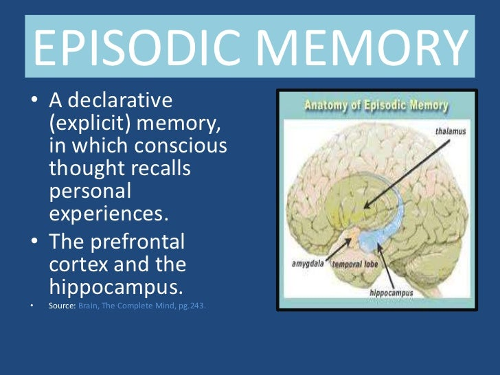 episodic memory definition and theories Information processing and memory: theory and applications descriptions and definitions of important terms and models that have been used to depict memory.