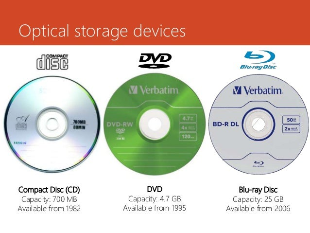 optical storage devices The magnetooptical mo drive is a popular way to back up files on a personal computer as the term implies an mo device employs both magnetic and optical a storage.