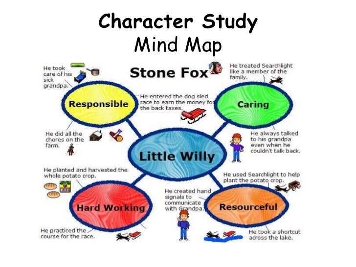 essay on healthy mind resides in a healthy body