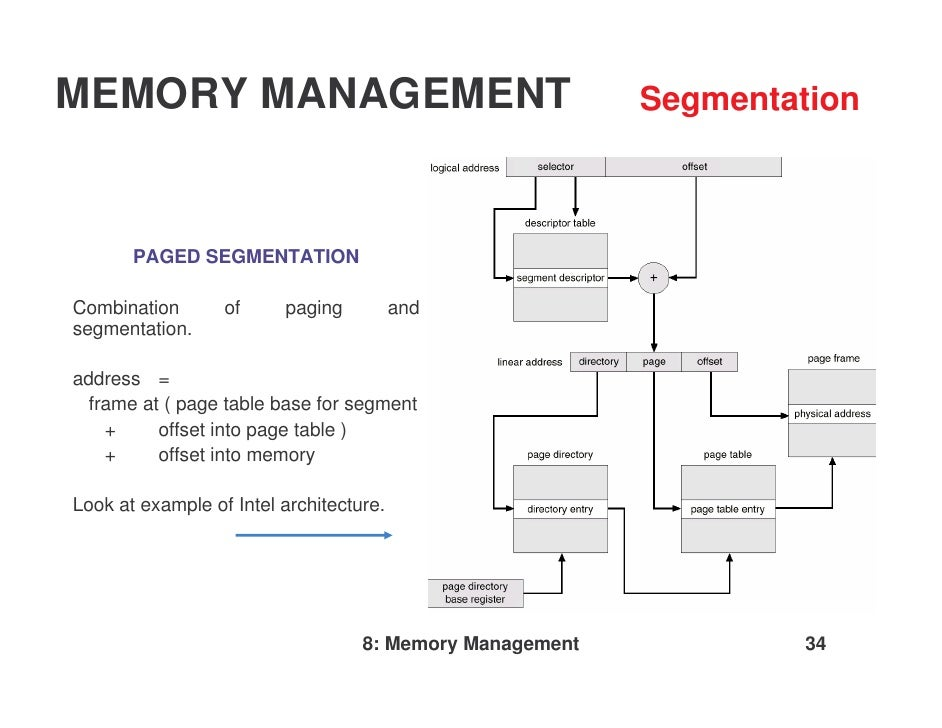 memory management Lock-free memory management for multi-core systems memory management is a time-consuming task for nosql data stores, both at the software and at the administrator levels.