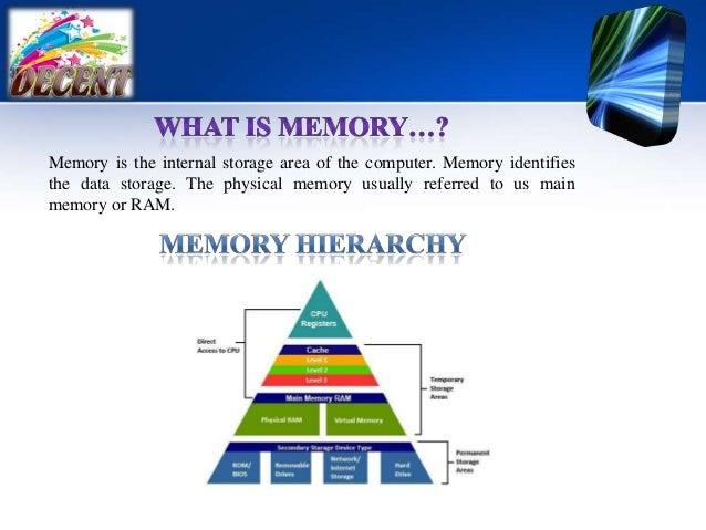 Unit Computer Memory Memory Management Unit of The