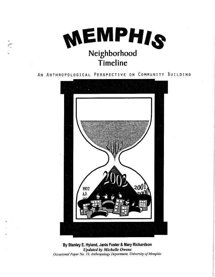 Memphis neighborhood timeline