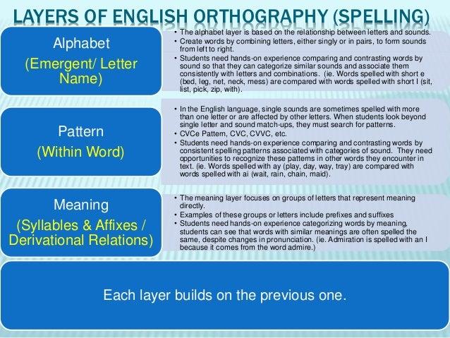 Orthography - Wikipedia