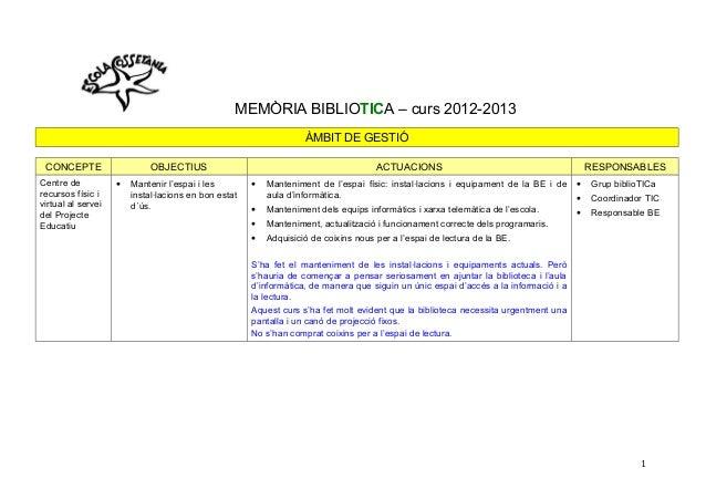 Memòria bibliotica 2012 13