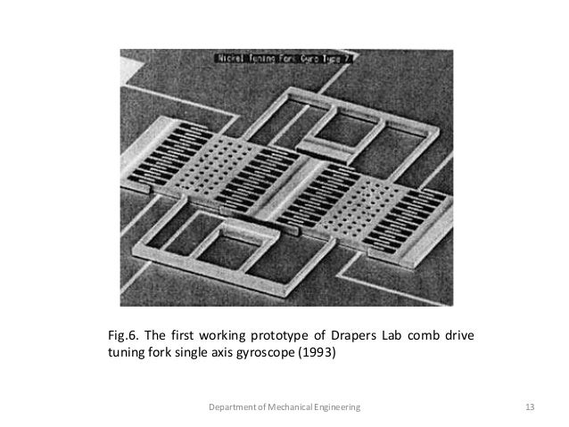 mems gyroscope working principle pdf