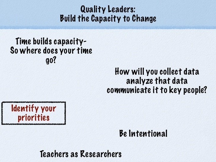 Quality Leaders:                Build the Capacity to Change Time builds capacity-So where does your time          go?    ...