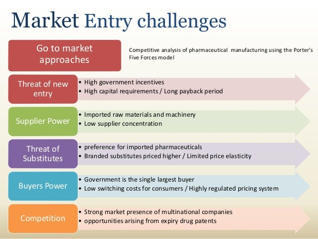 case study market entry modes marketing essay - marketing plan 1 foreign market entry modes can differentiate in the degree of risk they present, the control and commitment of resources they require and the return on investment they promise (mcdonald, burton, dowling, 2002.