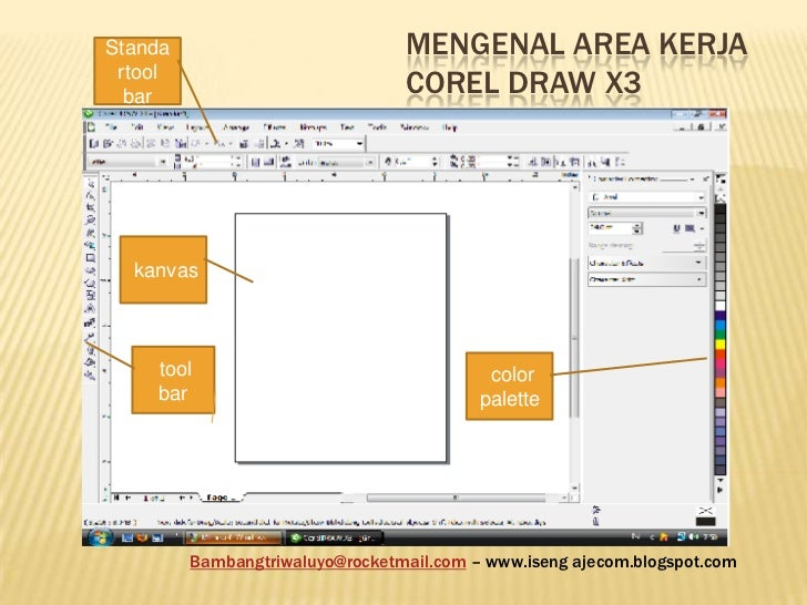 Standa                           MENGENAL AREA KERJA rtool  bar                            COREL DRAW X3  kanvas    tool  ...