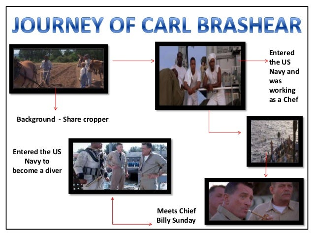 carl brashear the menof honor essay Page [unnumbered] 3~~ i~~~~~w a' n x nm:s x d:: s n ~ad n n\j, oo 93.