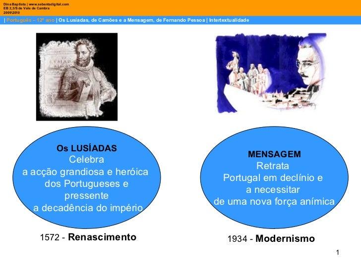|  Português – 12º ano  | Os Lusíadas, de Camões e a Mensagem, de Fernando Pessoa | Intertextualidade Dina Baptista | www....