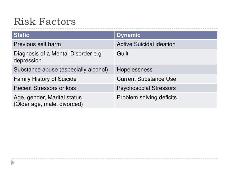 mental health screening tools