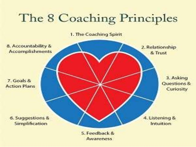 principles skills and impact of coaching Principles and processes in coaching evaluation d e gray school of management, university of surrey international journal of mentoring and coaching 2(2).