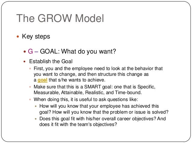 Mentoring coaching for optimal performance for Grow coaching template