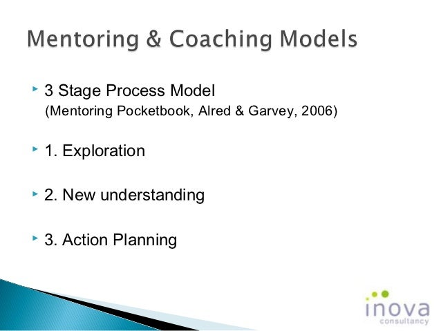    3 Stage Process Model    (Mentoring Pocketbook, Alred & Garvey, 2006)   1. Exploration   2. New understanding   3. ...