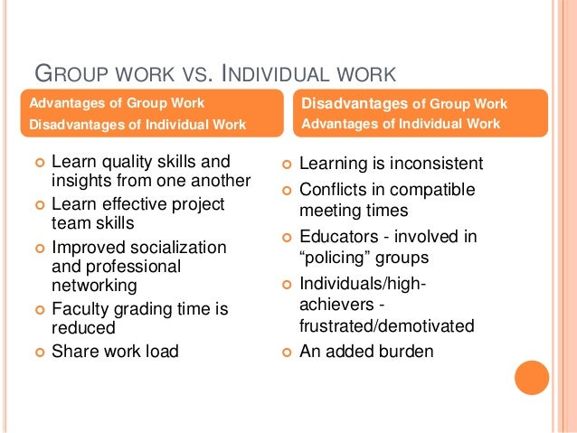 working in groups teams essay example Group work essaysproject @example essays the belbin's team skills inventory gave us an insight into how team members will react in group or team.