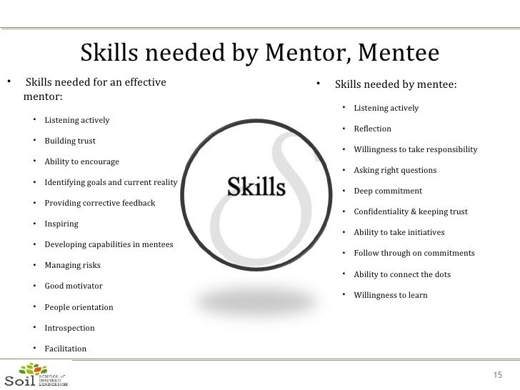 How to Develop a Mentoring Plan