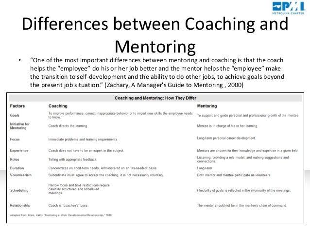 Mentoring Training For Pmi Metrolina Mentoring Program
