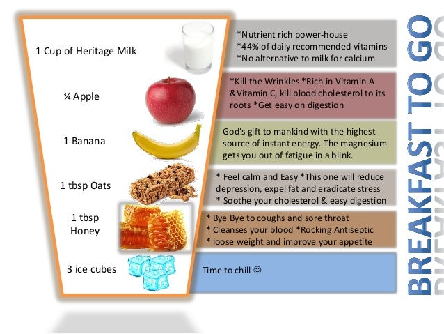 *Nutrient rich power-house1 Cup of Heritage Milk           *44% of daily recommended vitamins                             ...