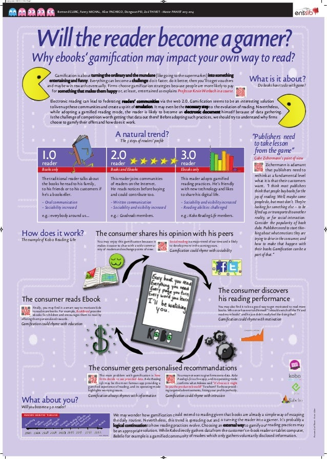 mep4_poster 18/01/14 15:54 Page1  Will the reader become a gamer? Bertrand CLERC, Fanny MICHAL, Alice PACHECO, Dongwan PEI...