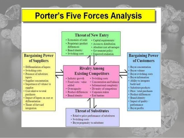 five force model on diamond industry Porter's five forces model is an analysis tool that uses five industry forces to determine the intensity of competition in an industry and its profitability level [1.