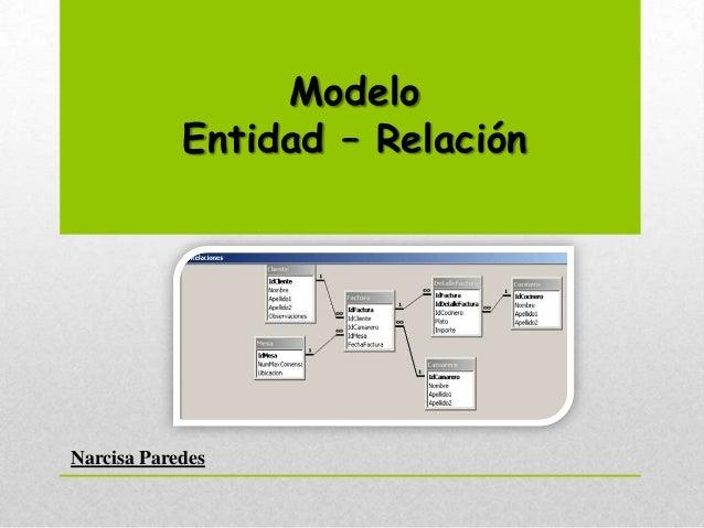 Modelo            Entidad – RelaciónNarcisa Paredes